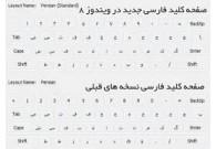 اضافه کردن زبان فارسی به صفحه کلید در ویندوز 8